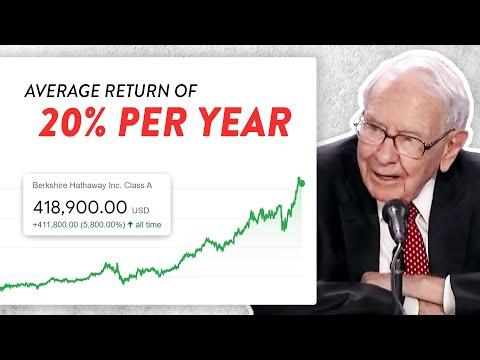 Warren Buffett: How To Achieve A 20% Return Per Year